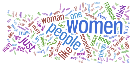 The Fifth Carnival of Feminists, visualised